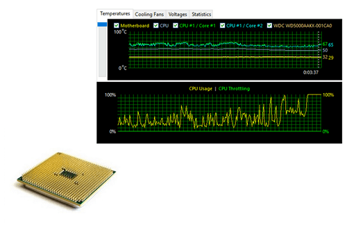 Как проверить на сколько работоспособен процессор