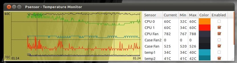 Программа Psensor