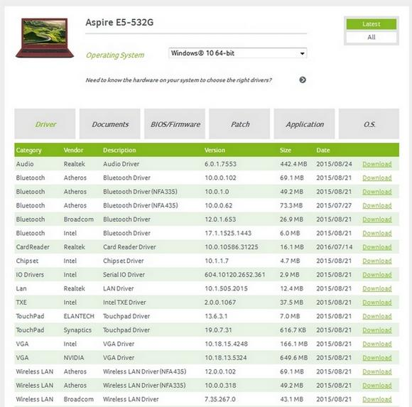 Загрузка драйверов для ноутбука Acer Aspire E5-532G