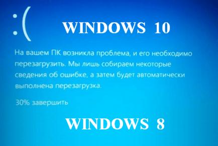 Синий экран смерти (BSoD) в Windows 10