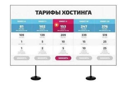 Обзор популярных хостинг тарифов