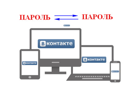 Как поменять пароль в ВКонтакте