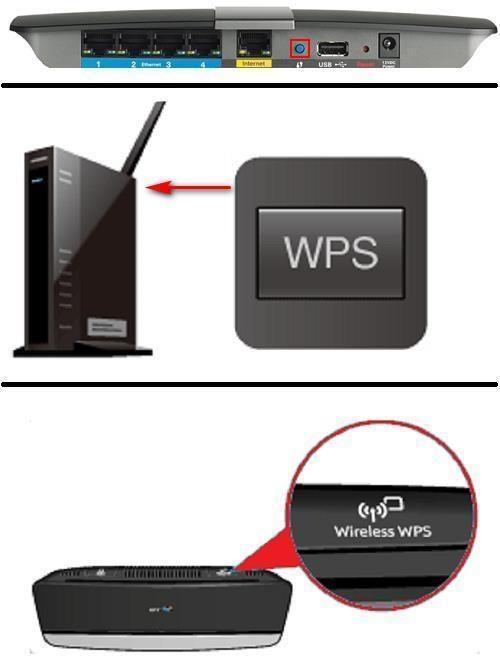 Расположение WPS