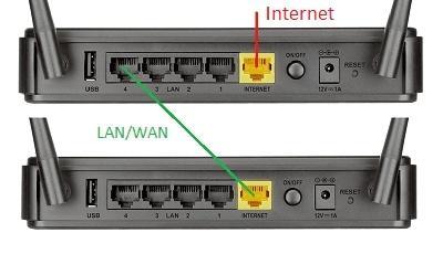 Метод LAN–WAN