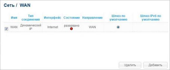 Сеть WAN