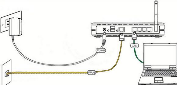 Схема подключения ноутбука