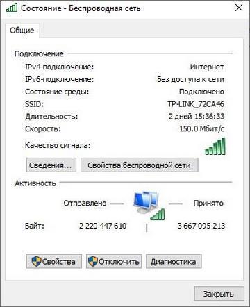 Состояние сети