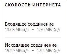Скорость ЯндексИнтернетометр
