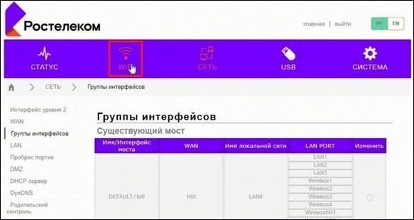 Группы интерфейсов