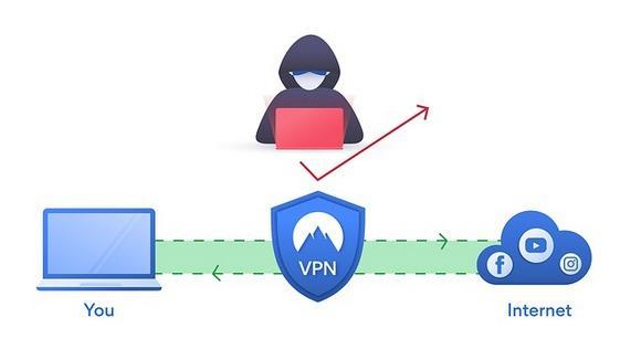 vpn защищает данные