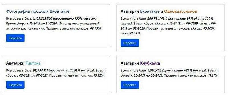 Сервис search4faces